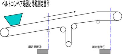 コンベア図2.png