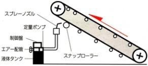装置マンガ図.jpg
