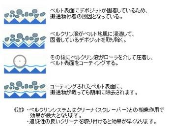 blclnsystem1.jpg